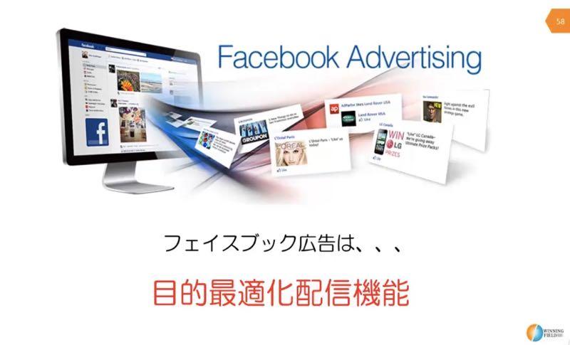facebook広告 分析 運用