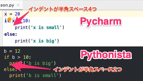 Pythonista Pycharm インデント