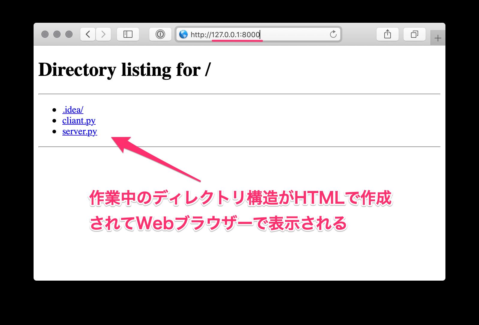 Python Webサーバー