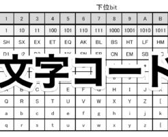 文字コードの16進数アスキー変換表