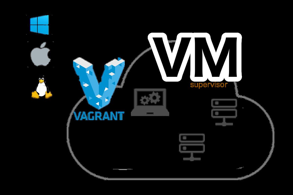 Vagrantfileで仮想環境を構築して動作を確認