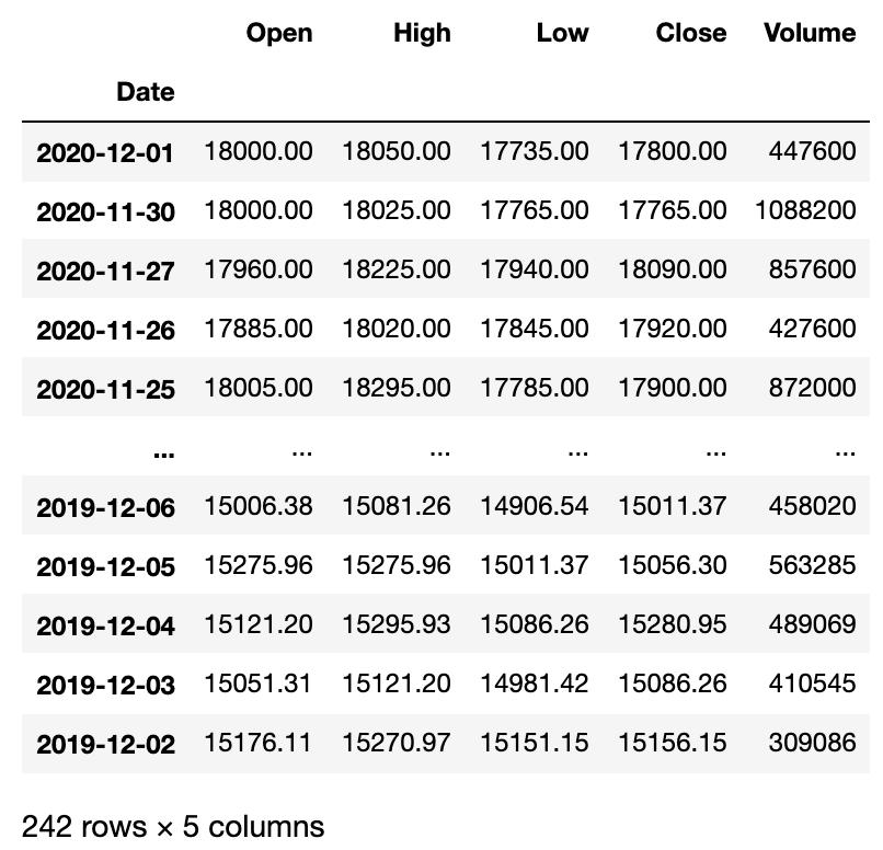 Python Stooq 日本株式 株価取得